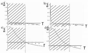 Wiring Diagram Database  Explain The Pattern Of