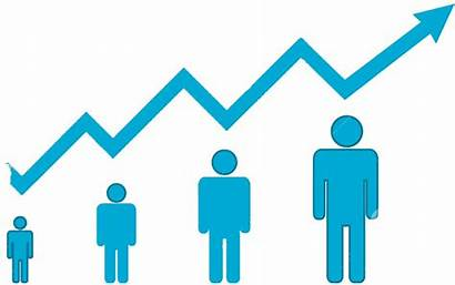 Population Rise Increase Sharp Marriage Million Recorded