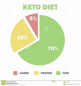 Atkins Diet For Beginner  Keto Diet Keto Macros
