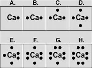 Lewis Dot Diagram For Calcium Atom : lewis dot diagrams ~ A.2002-acura-tl-radio.info Haus und Dekorationen