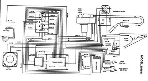 hobart welder wiring diagram wiring diagram and schematics