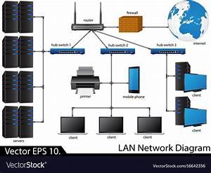Diagram Lan Network