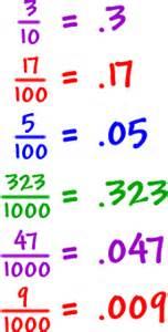 how do you turn decimals into fractions school stuff