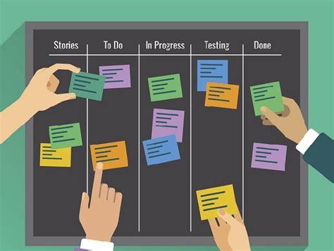 Usar Kanban para mejorar la productividad de tu empresa