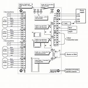 How To Wire An Access Control Board