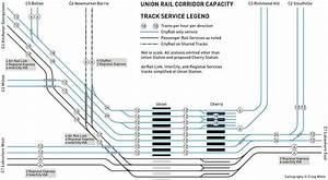 Transit Futures  Cityrail In Depth  Corridor Capacity