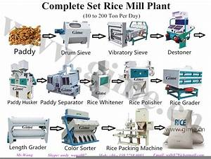 Rice Milling Process