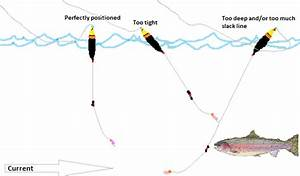 Float Fishing Diagram