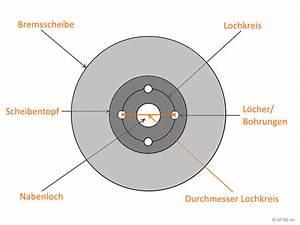 Lochkreis Berechnen 5 Loch : lochkreis erkl rung im bremsen fachlexikon at ~ Themetempest.com Abrechnung