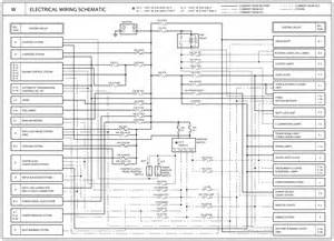 similiar 2008 hummer h3 engine diagrams keywords 2008 hummer h3 radio wiring diagram wiring engine diagram