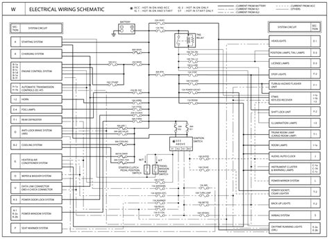 repair guides wiring diagrams wiring diagrams 16 of 30 autozone