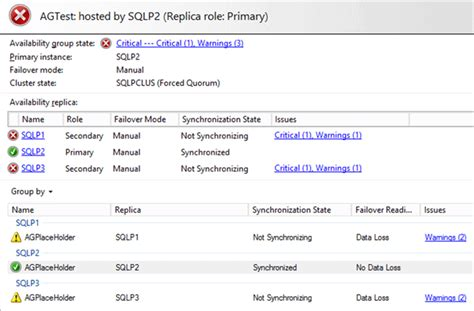 recover wsfc using forced quorum for sql server alwayson