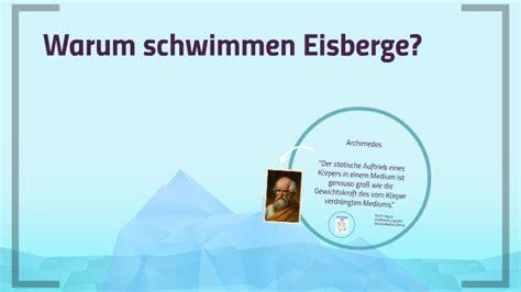 Das Archimedische Prinzip by Michael Vögtle