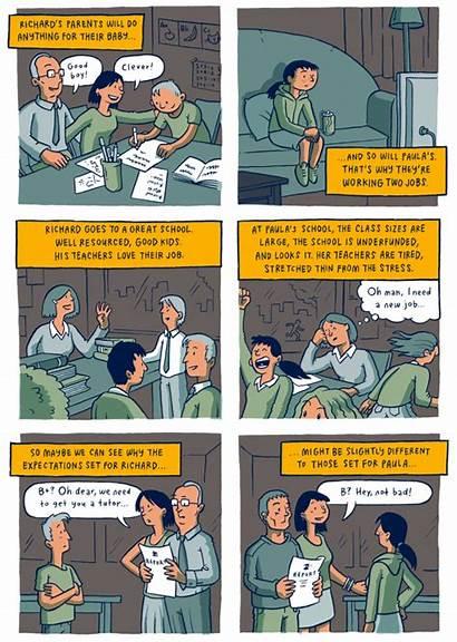 Comic Privilege Strip Plate Explanation Morris Simple