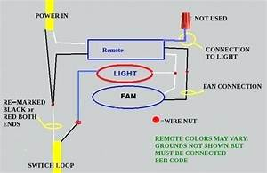 Wiring Diagram For Ceiling Fan With Light And Remote