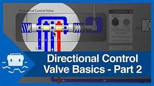 Directional Control Valve Basics - Part 2