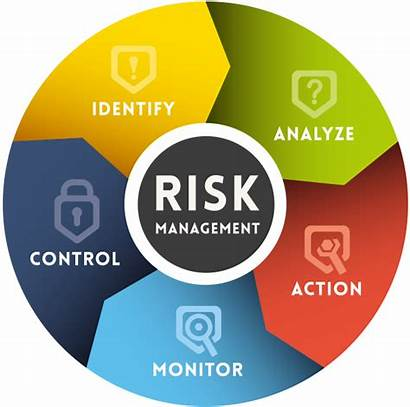 Risk Management Fraud Prevention Security Cyber Assessment