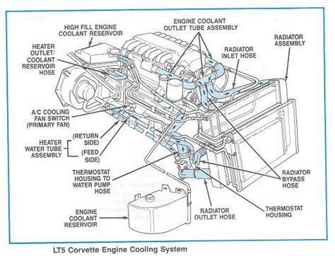 Byp Fan Relay Please Help Corvetteforum Corvette Fuse
