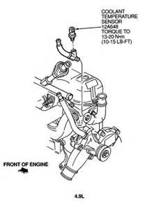Diagram  I Have A 95 F150 4 9l Once I Get It Started And