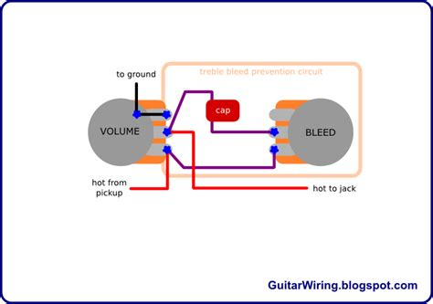 the guitar wiring diagrams and tips adjustable treble bleed mod guitar wiring in 2019