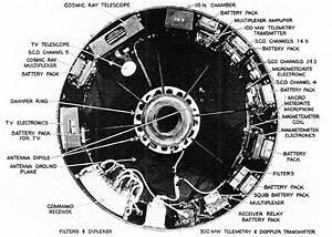 Pioneer 1  U2013 Nasa U2019s First Space Mission