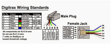 Rj11 4 Pin Wiring Diagram by Digitrax Up5 Welcome To The Nce Information Station