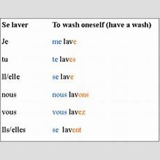 Chapter 7 Conjugation Of The Verb Croire  French Final Project  Pinterest  The O'jays And