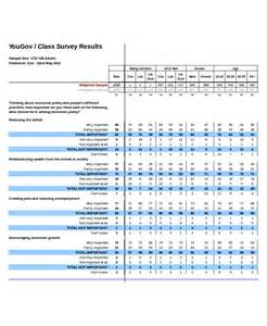 Land Survey Report Template by Survey Result Template What Makes Satisfaction Survey