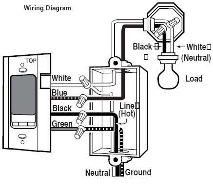 kelvin home electrical wiring trainerkelvin circuit
