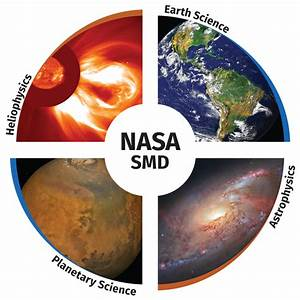 NASA@ My Library – STAR_Net