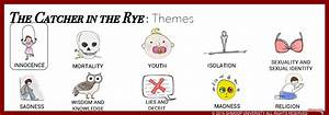 creative writing jobs toronto learning resources creative writing flipchart essays on catcher in the rye