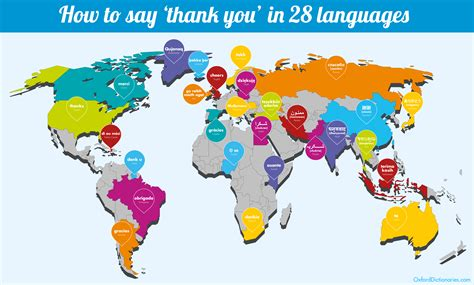 How To Say 'thank You' In 28 Languages  Oxfordwords Blog