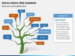 Social Media Tree Diagram Powerpoint