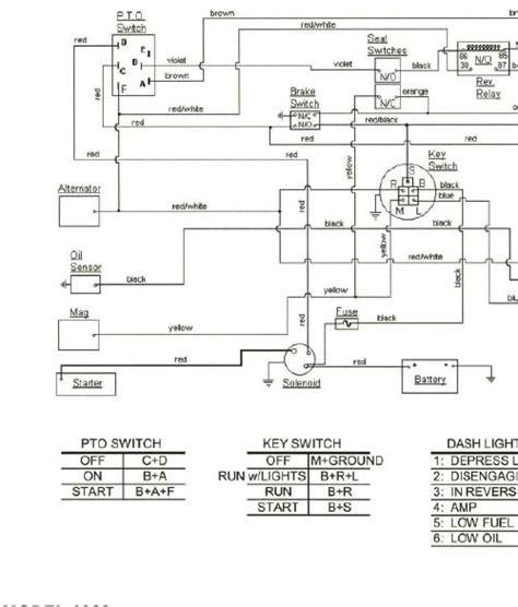 cub cadet  wiring diagram diagram cub cadet