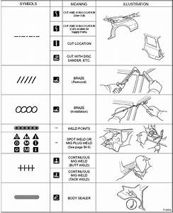 Toyota Yaris  How To Use This Manual - Introduction