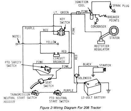 deere a wiring diagram wiring diagram