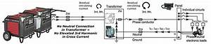 Honda U0026 39 S New Eu7000 Fuel Injected Generator - Page 3