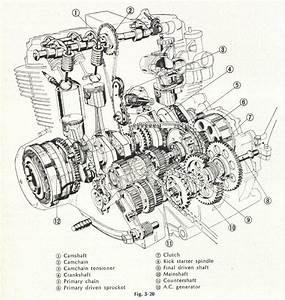 Honda Cb750 Engine Cutaway