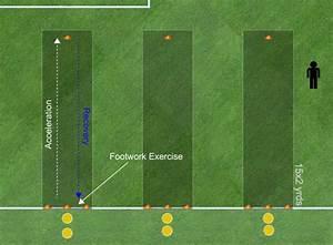 Dynamic Soccer Warm Up - Warm Up Drills
