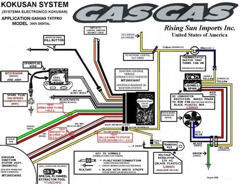 Txt Pro Wiring Diagram Gas Trials Central