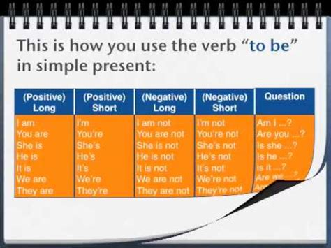 """Simple Present With Verb """"to Be"""" Youtube"""
