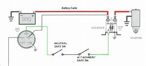 Edko Wiring Diagram