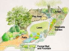 FamilyStyle Backyard Garden Design