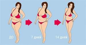 Как похудеть на 3 кг за неделю на твороге