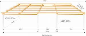 Terrassenüberdachung Holz Bauanleitung : terrassendach selber bauen ~ A.2002-acura-tl-radio.info Haus und Dekorationen