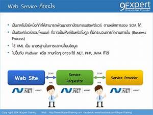 U0e1a U0e17 U0e04 U0e27 U0e32 U0e21 Excel  Access  Sql Server  Asp Net  Windows  Database  It