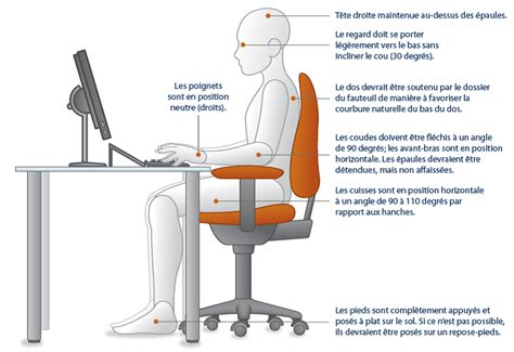 bonne posture au bureau la bonne posture assise au travail physio