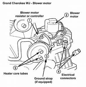 Wjjeeps Com  C Evaporator Odor Service
