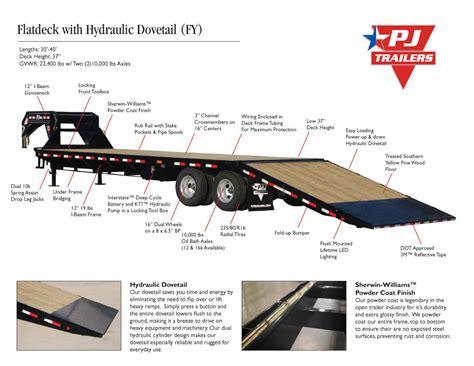 Flatbed Gooseneck Trailer Wiring Diagram Technical Diagrams