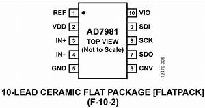 ad7981 datasheet and product info analog devices With ad8225 high resolution analog digital converter adc circuit diagram and datasheet